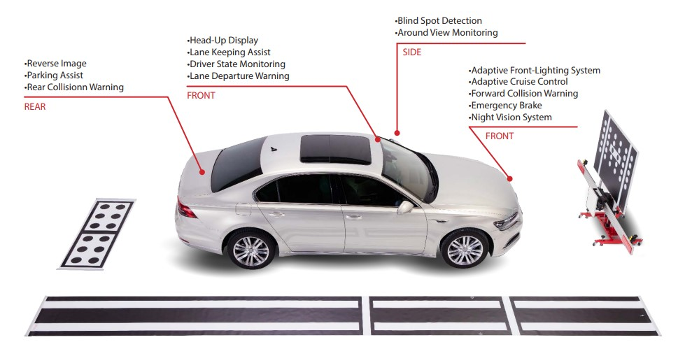 Car Radar and Camera Calibration for ADAS in Leicester - Rutland